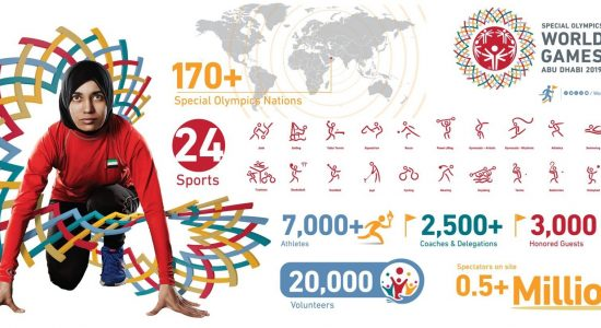 Special Olympics World Games 2019 - comingsoon.ae
