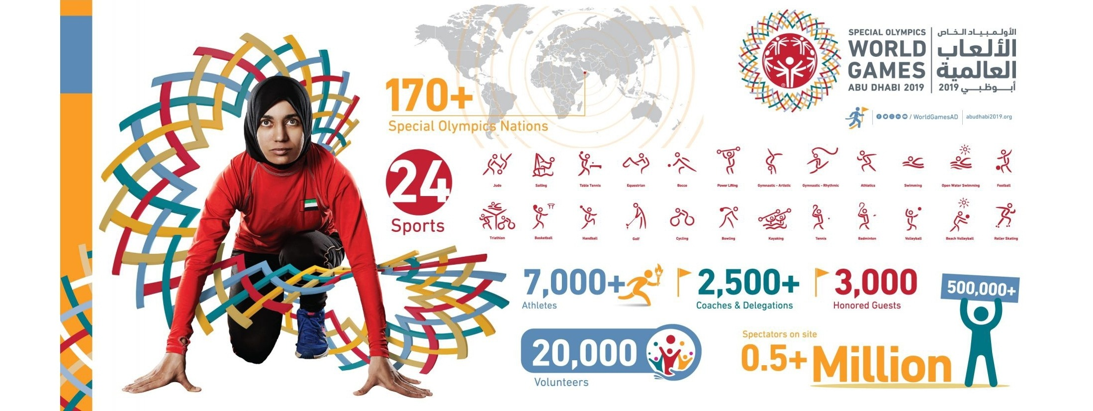 Special Olympics World Games 2019 - Coming Soon in UAE