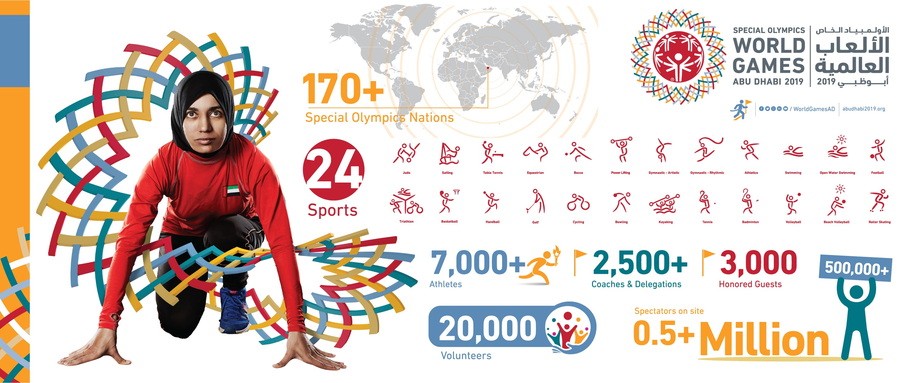 Image result for Special Olympics World Games Abu Dhabi 2019 images